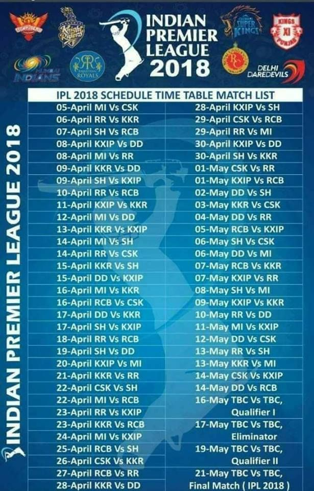 IPL 2018 Schedule Cricket, Chennai super kings and Premier League