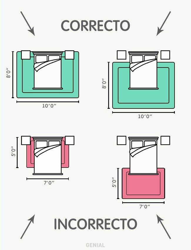 Distribucion alfombras dormitorio