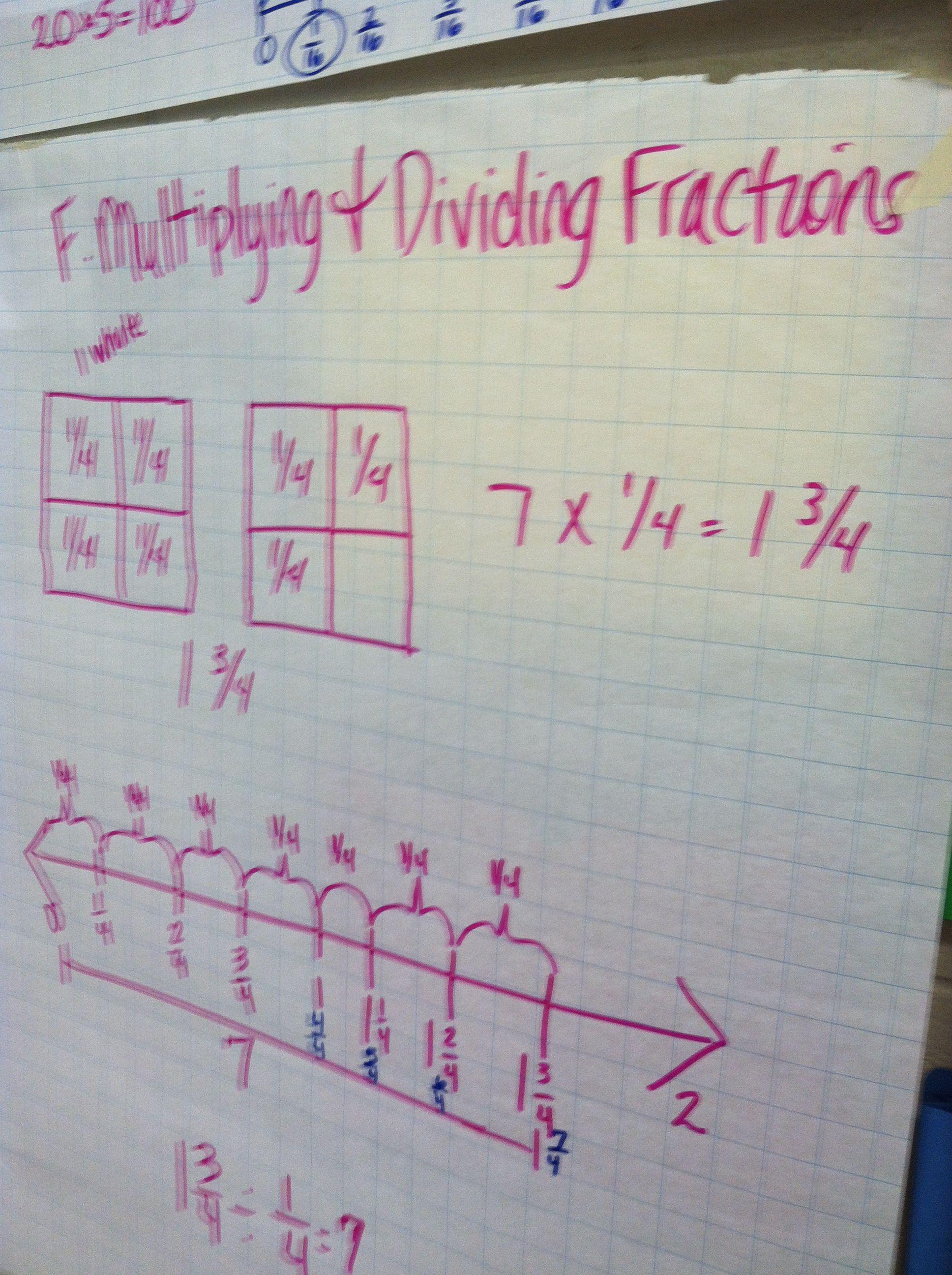 Common Core Multiplying & Dividing Fractions Sample Chart