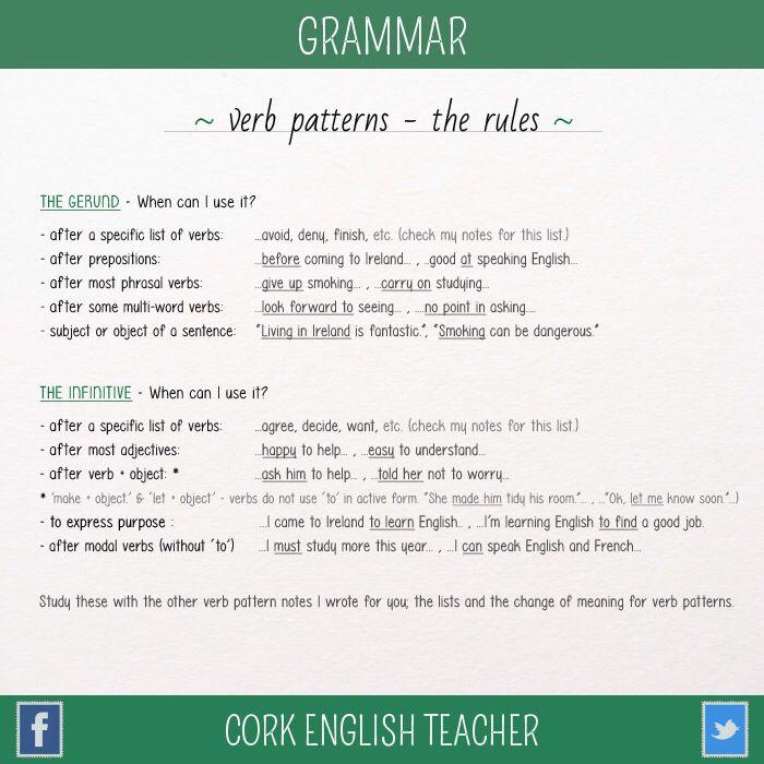 Verb Patterns The Rules Idioma Ingles Ingles Idiomas