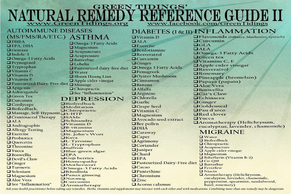 Green Tidings: Natural Remedy Reference Guide II
