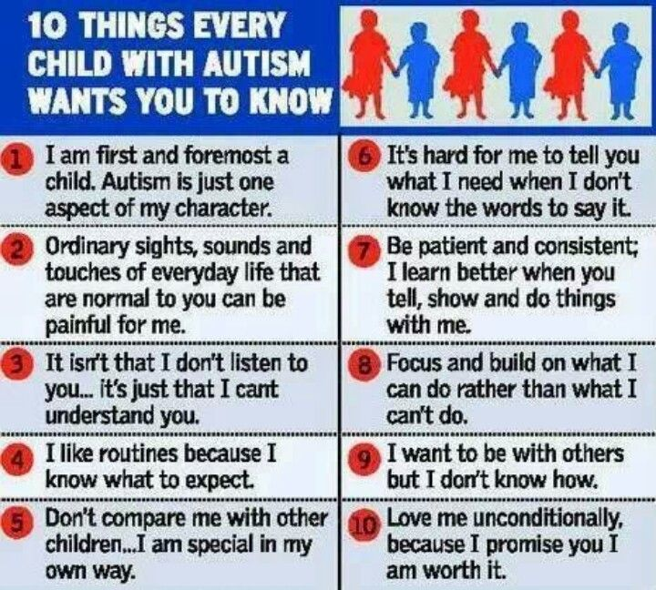 An infographic illustrating ten things children with autism want people to know. CCSS.ELA-Literacy.RH.9-10.9 Compare and contrast treatments of the same topic in several primary and secondary sources.: