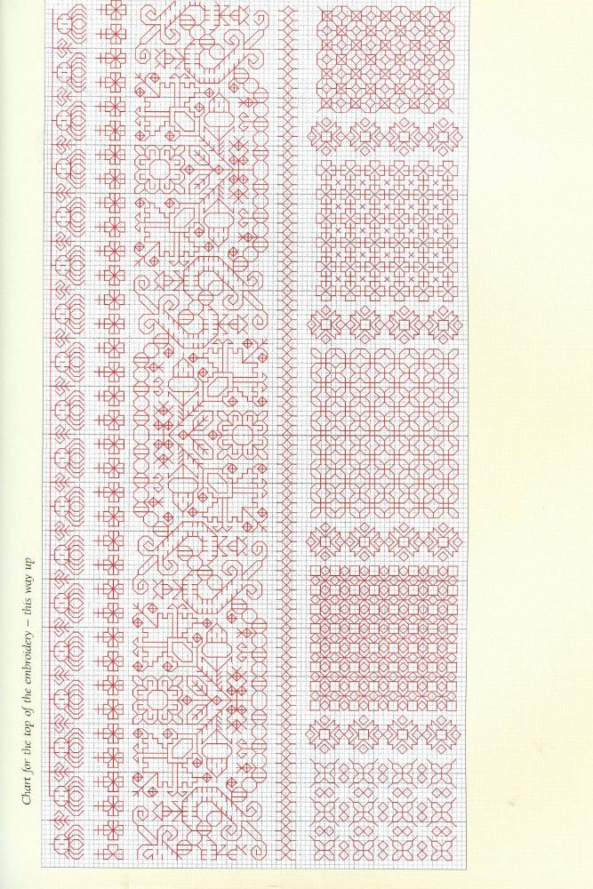 Page 15, Chart 1 for Page 14