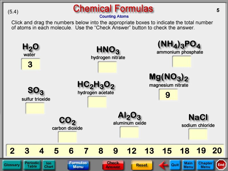 The Chemical Formula Counting Atoms Quiz Frame In The Interactive
