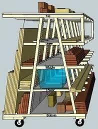 bildergebnis f r werkstatteinrichtung keller holz lagerung diy projekte. Black Bedroom Furniture Sets. Home Design Ideas
