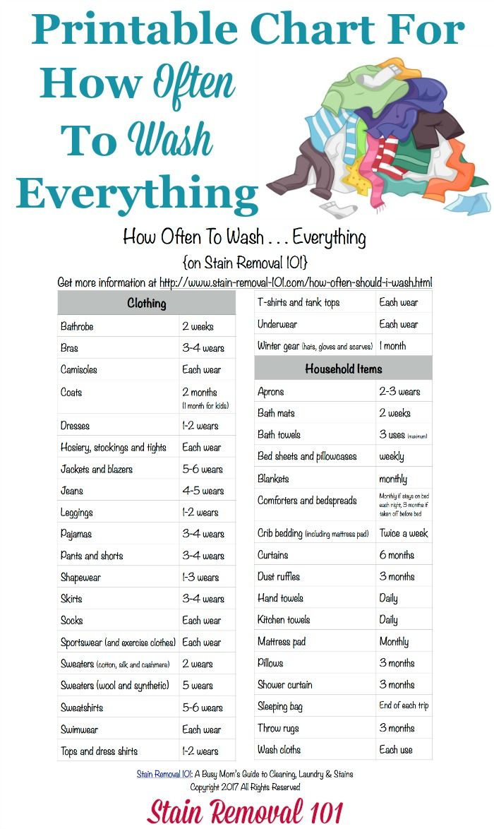Free Printable Chart Which Answers The Question How Often Should I Wash Just About Everything In Laundry Including Both Clothes And Household Items