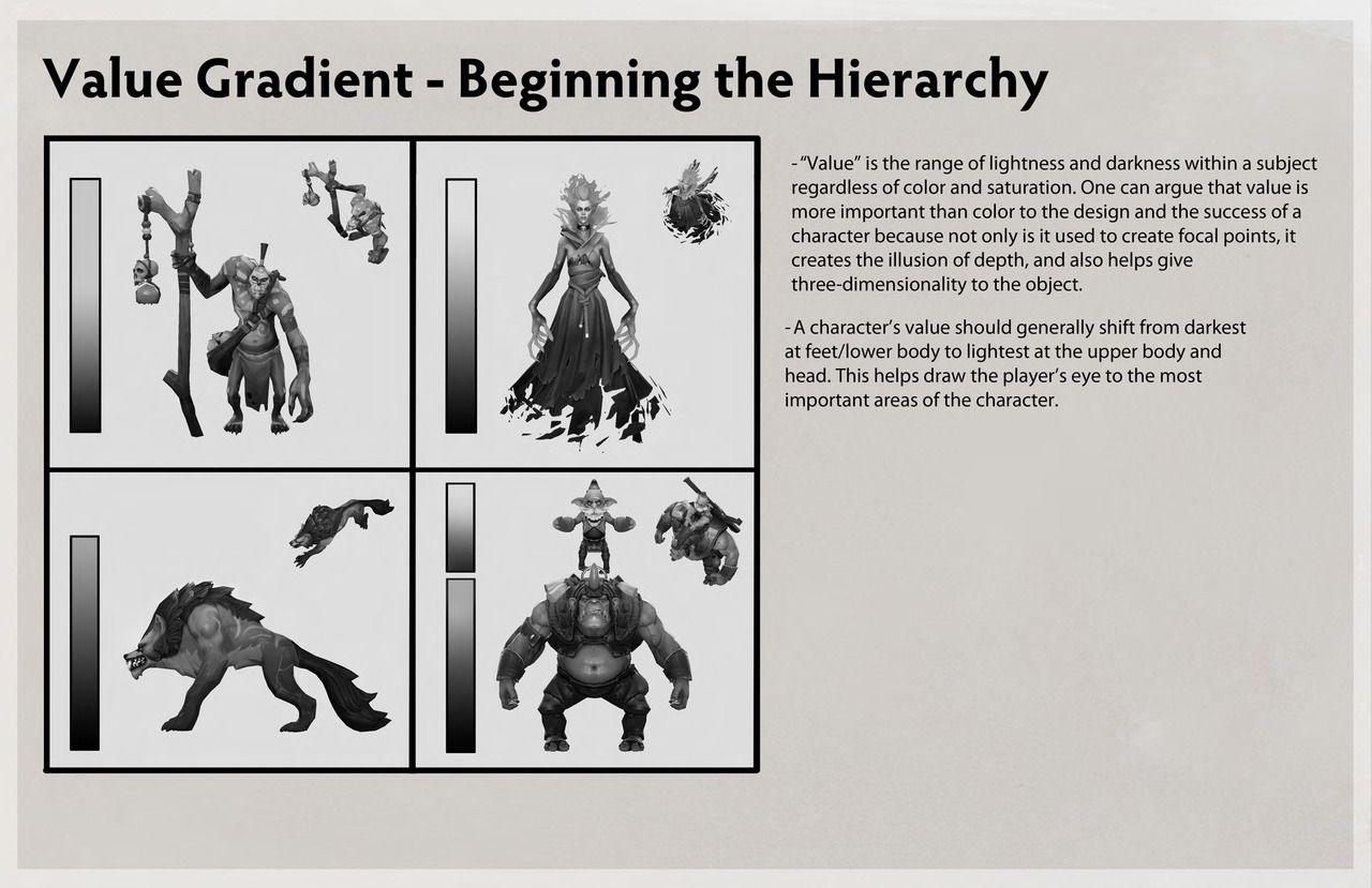 Character Design Guide Pdf : Dota character art guide full pdf here