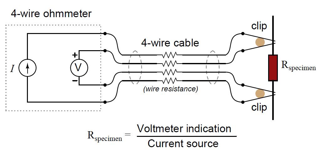 Four Electrode Conductivity Probes Principle Probe Current Source Principles