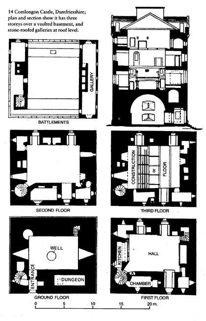 Resultado de imagen de Comlongon Castle