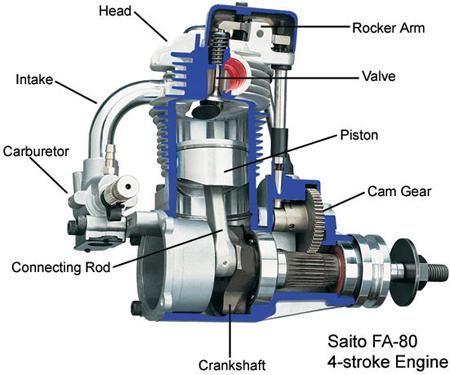 Gas Powered Rc Diesel Truck