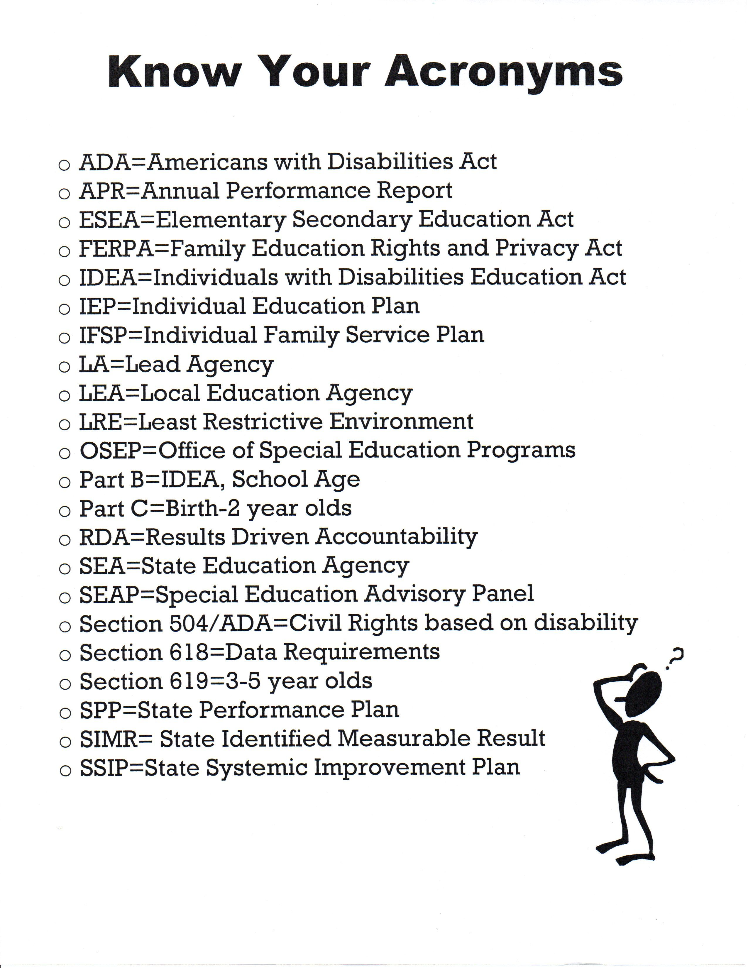Know Your Disability Law Special Education Acronyms