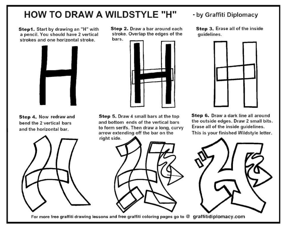 How to write graffiti\- learn graffiti letter structure ...