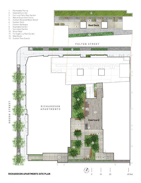 Drs Julian And Raye Richardson Apartments San Francisco Usa Andrea Cochran Landscape Architecture