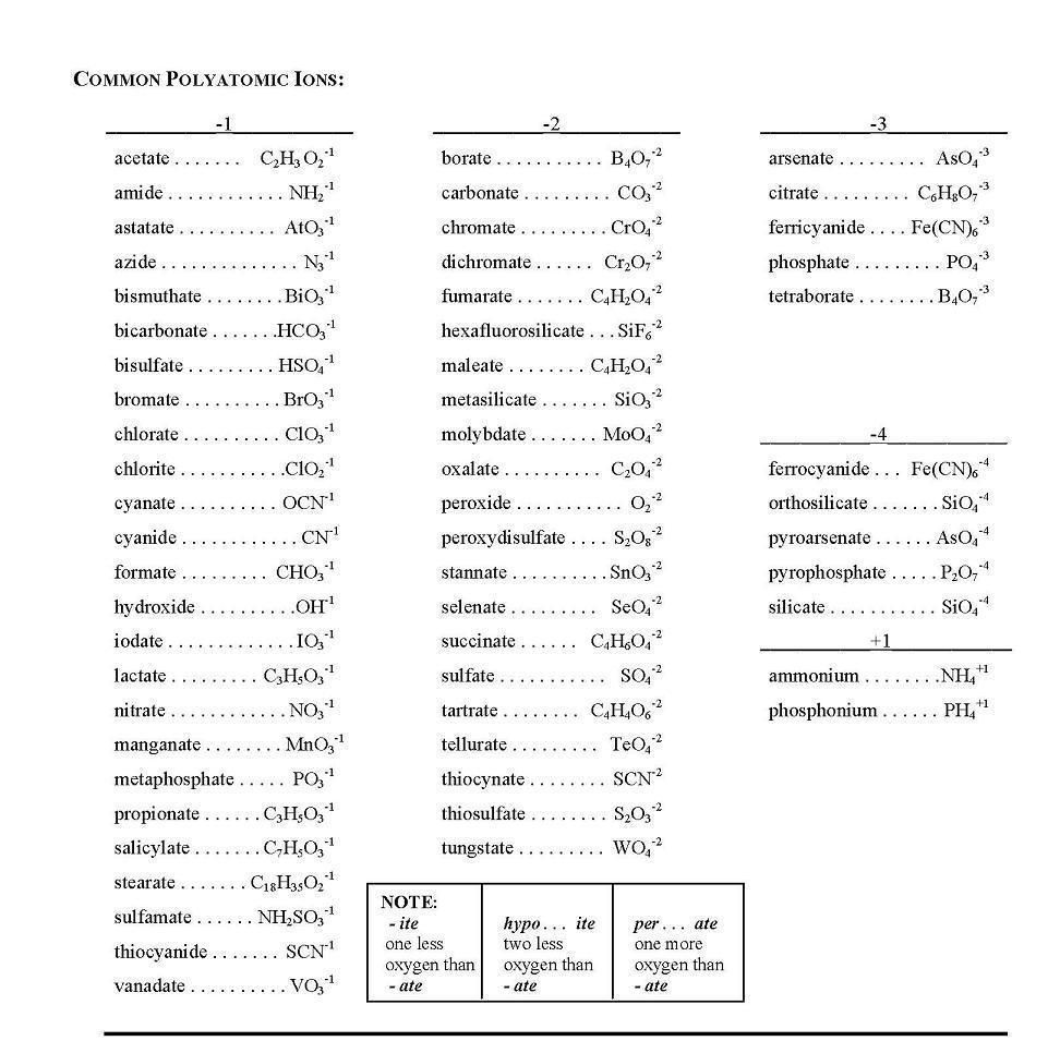 Pin On Present Perfect Simple Worksheets [ 966 x 961 Pixel ]