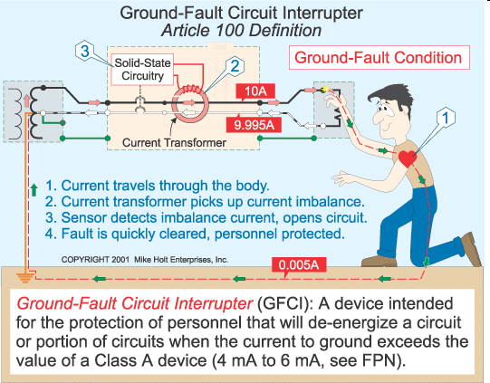Guardian Shock Protection Lifeguard Gfcis Protecting Your Cast Crew For Over 70 Years Electrical Engineering Current Transformer Electrical Diagram