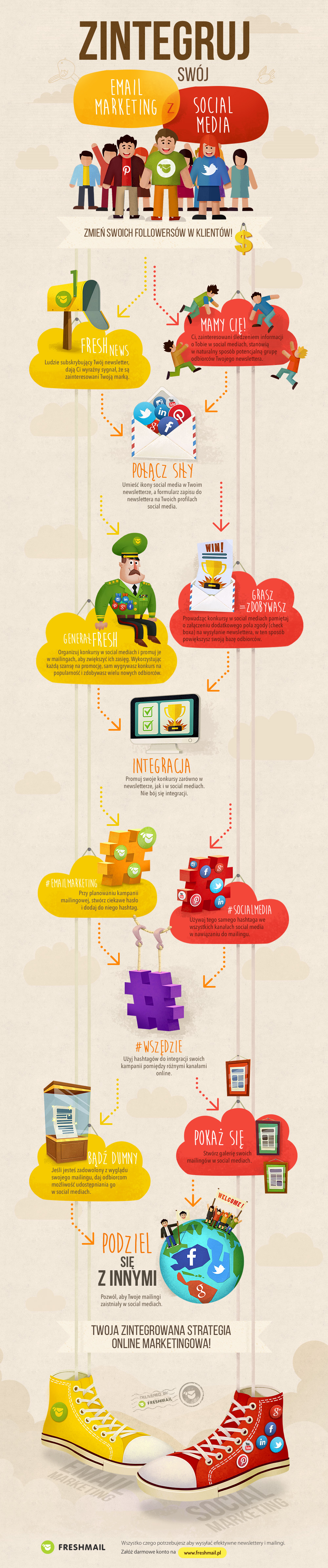 Pocieszna i sympatyczna infografika o integracji maila i social media.