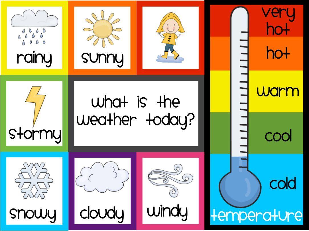 Preschool Weather Chart Printable