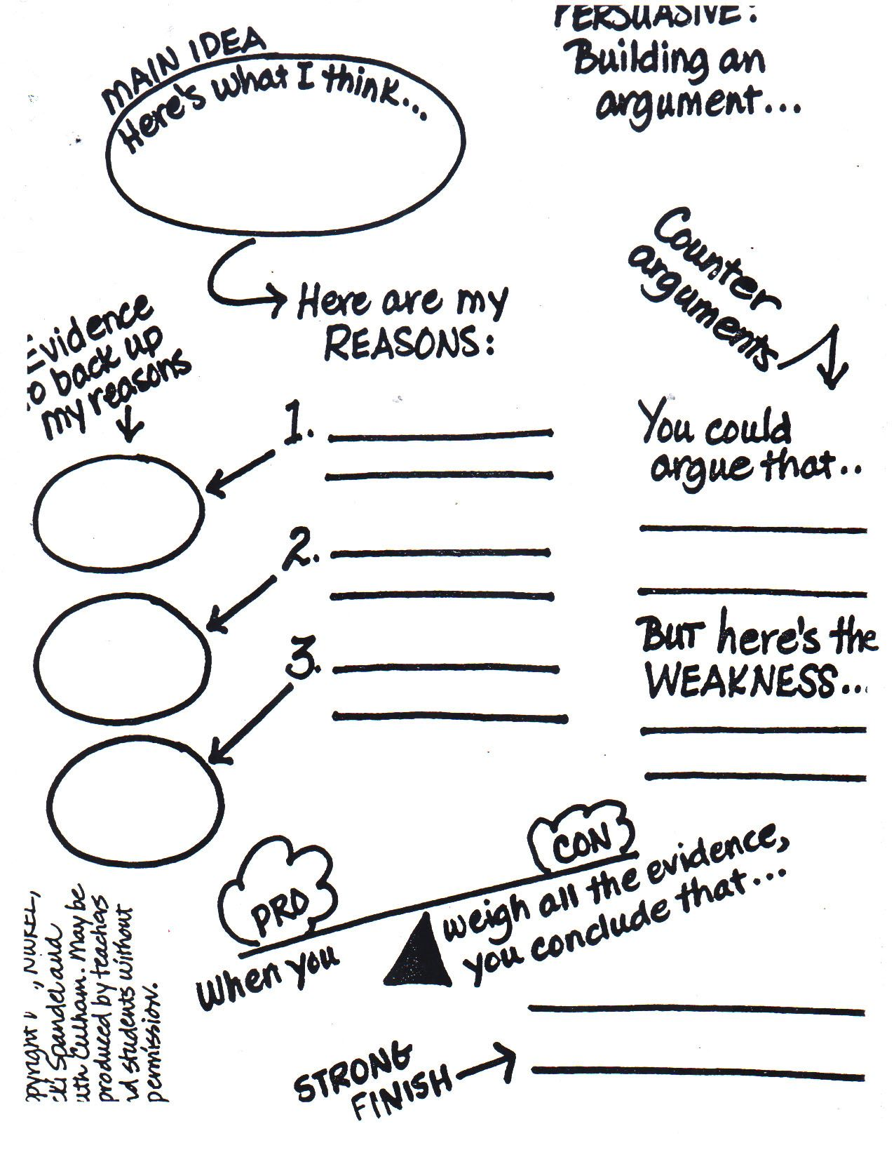 Persuasive Writing Graphic organizers School and Persuasive writing