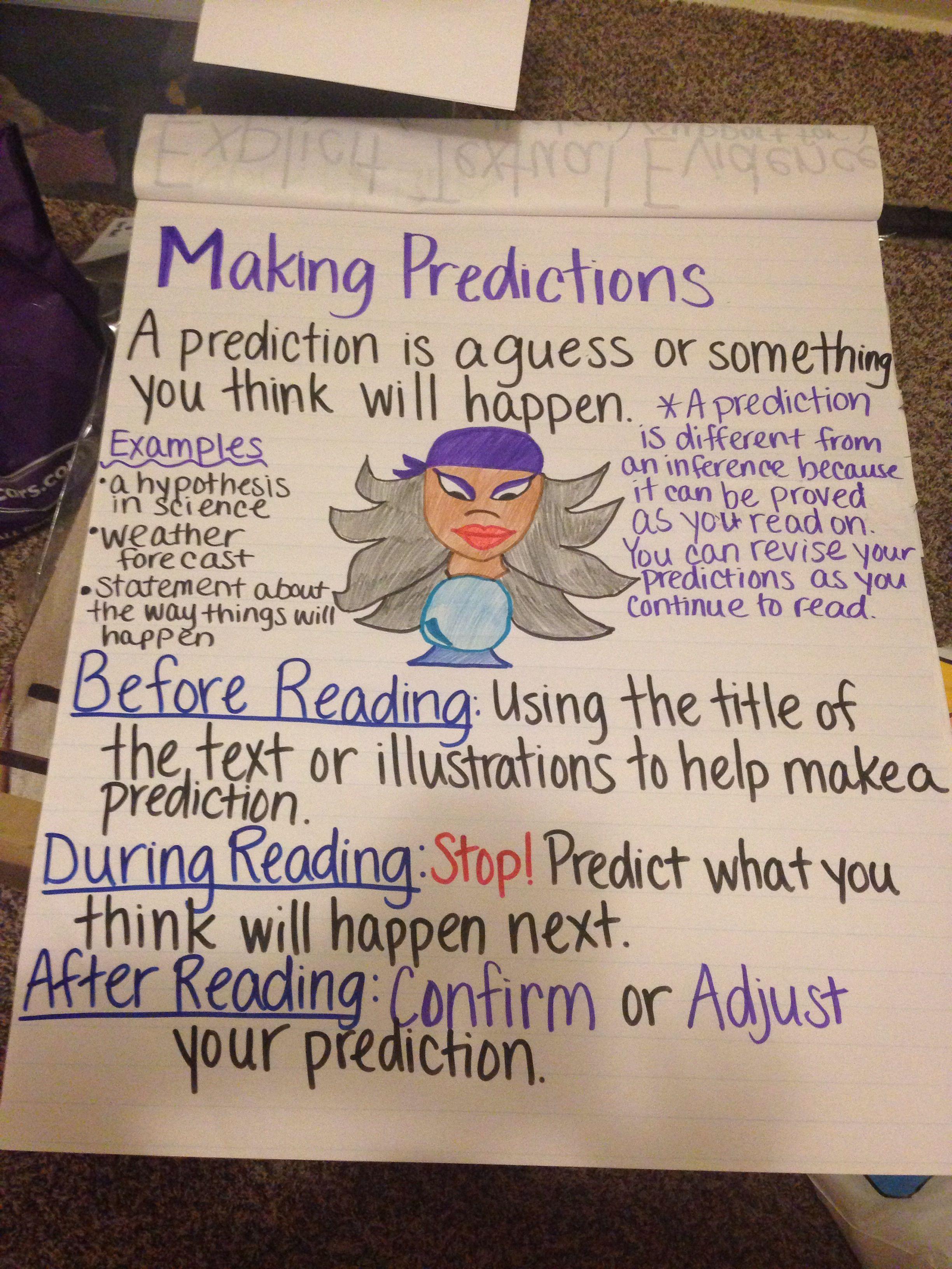 Making Prediction Anchor Chart Rl 1