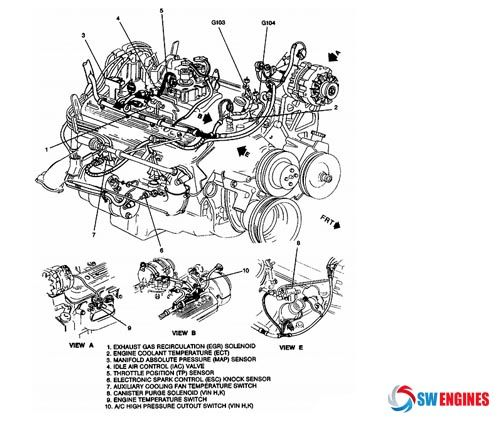 1995 Toyota Camry Engine Diagram Glacial Till Chevy Pickup Swengines Used Engines Ford Explorer