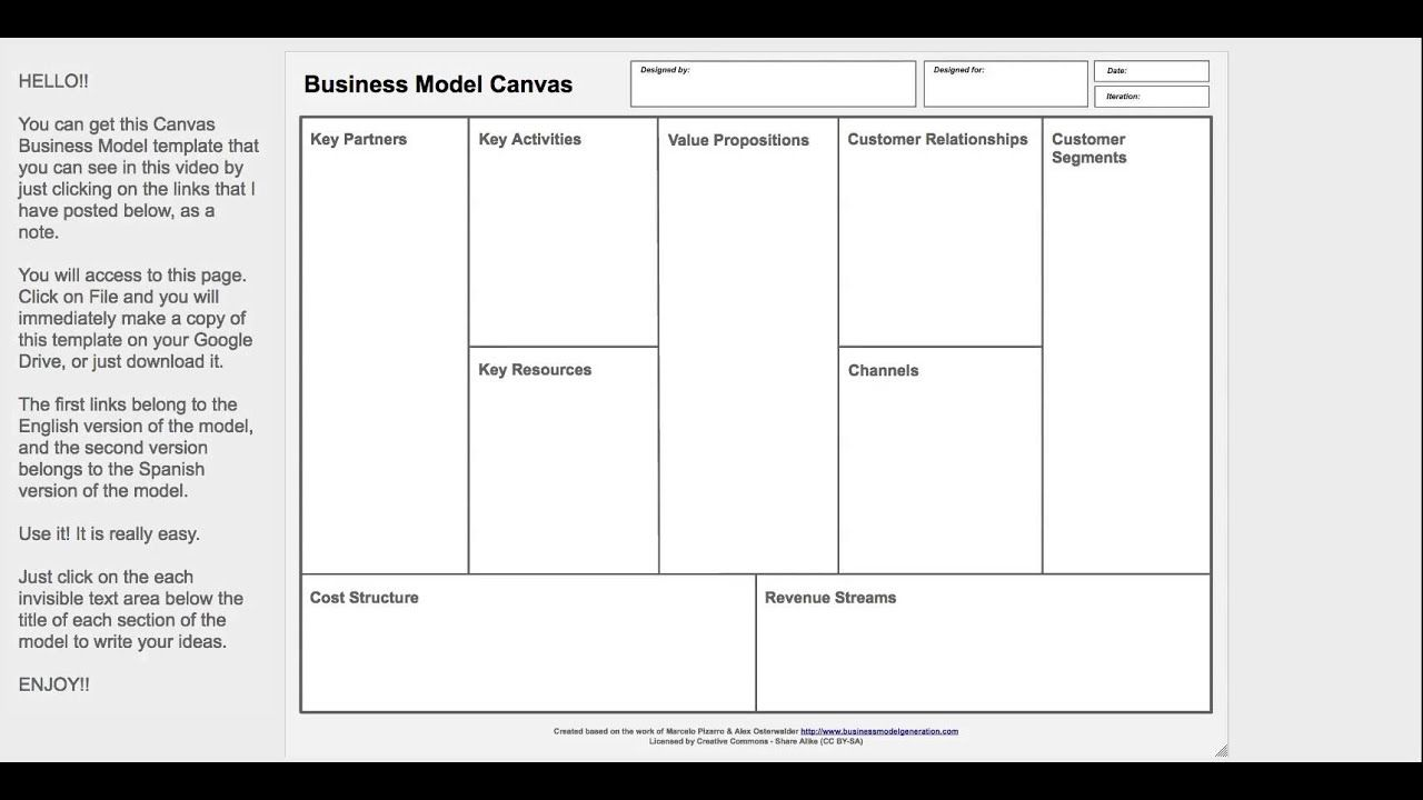 Canvas Business Model Template Free Download Youtube In Business Canvas Word Template Business Model Template Canvas Business Model Templates Word Template