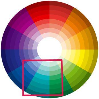 comment assortir les couleurs 3 techniques pour ne plus vous tromper lifestyle conseil art. Black Bedroom Furniture Sets. Home Design Ideas