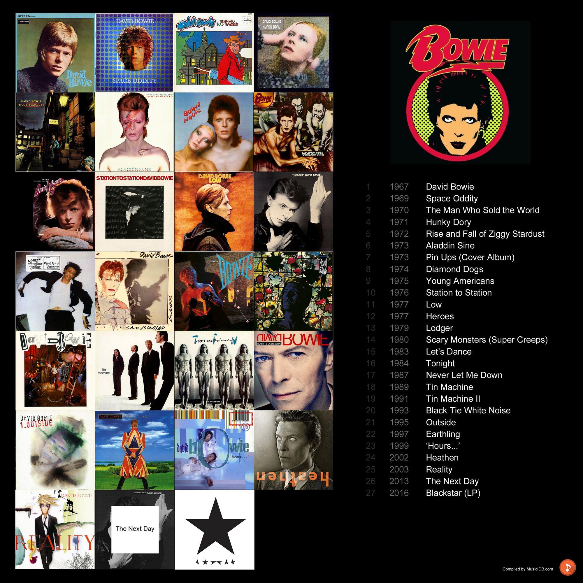 David Bowie\'s Discography (+ Album Covers)   Bowie   Pinterest   Bowie