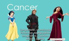 disney characters.. Well, I do love Kristoff and Mother Gothel is a great villan but I find Snow White really annoying... Oh well.