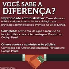 Imagem Relacionada Administracao Publica Improbidade