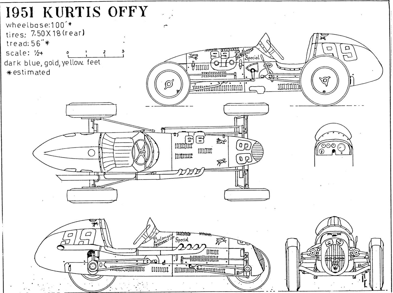 Kurtis Offy