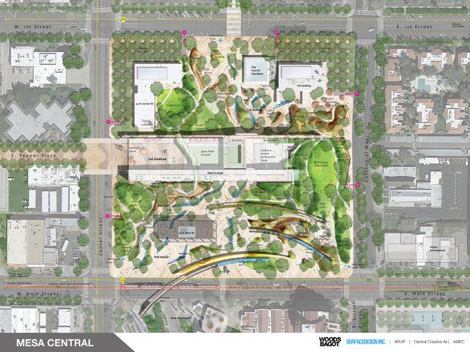 Surfacedesign Inc Mesa Central Landscape Concept Landscape
