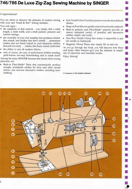 Singer 786 Sewing Machine Instruction Manual Here are just a few - instruction manual