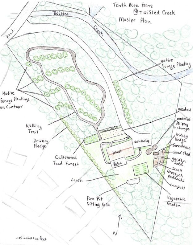 6 Maps For The Permaculture Farm Design Permaculture Farm Design Permaculture Design