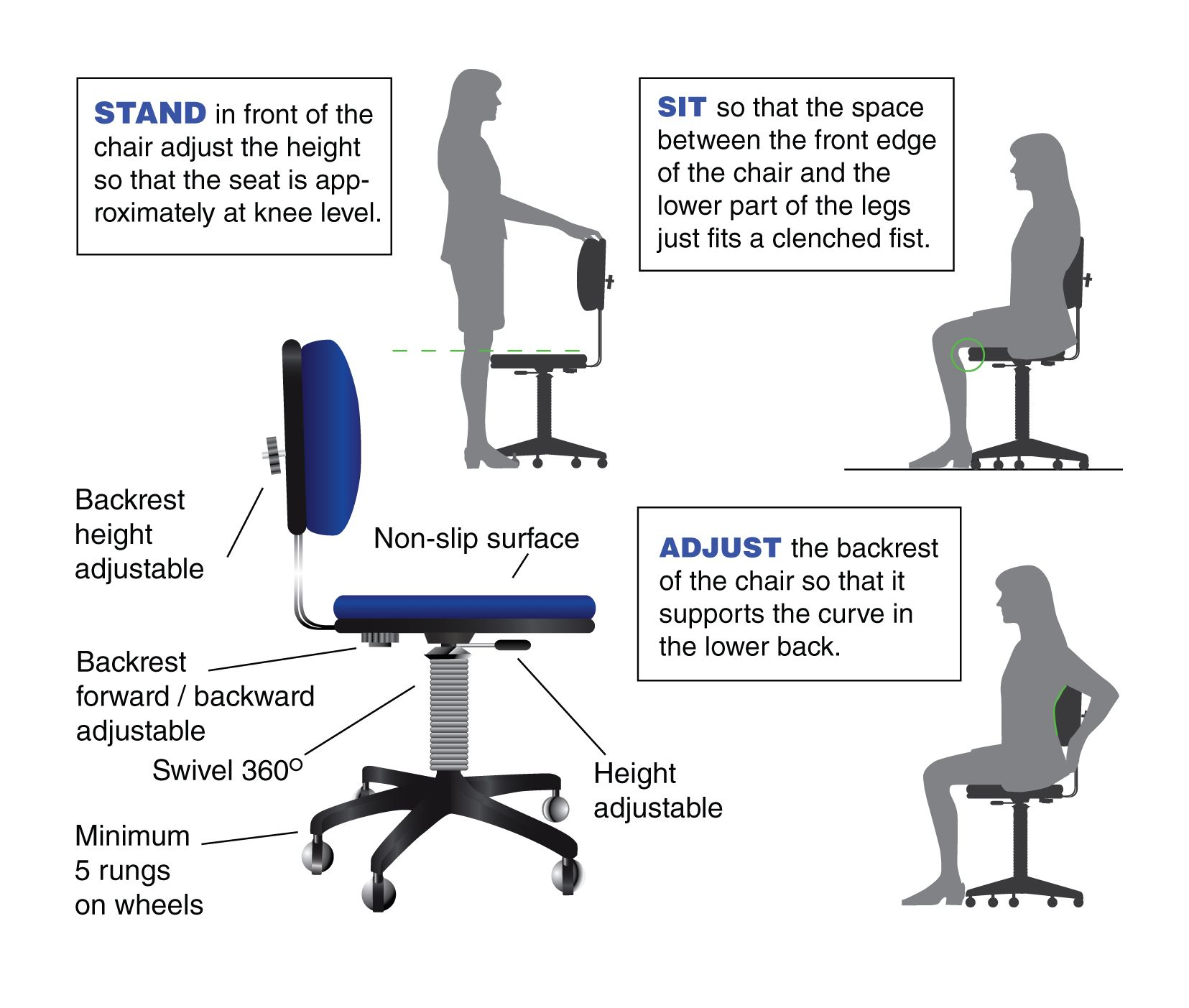 Home Office Design Tips To Stay Healthy: Ergonomics: How To Adjust Your Office Desk Chair. Avoid