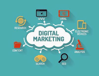 Synmatix is a top name with a team of ad word and digital marketing