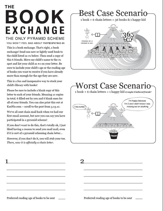 The non manipulative Book Exchange Chain letter/ pyramid scheme