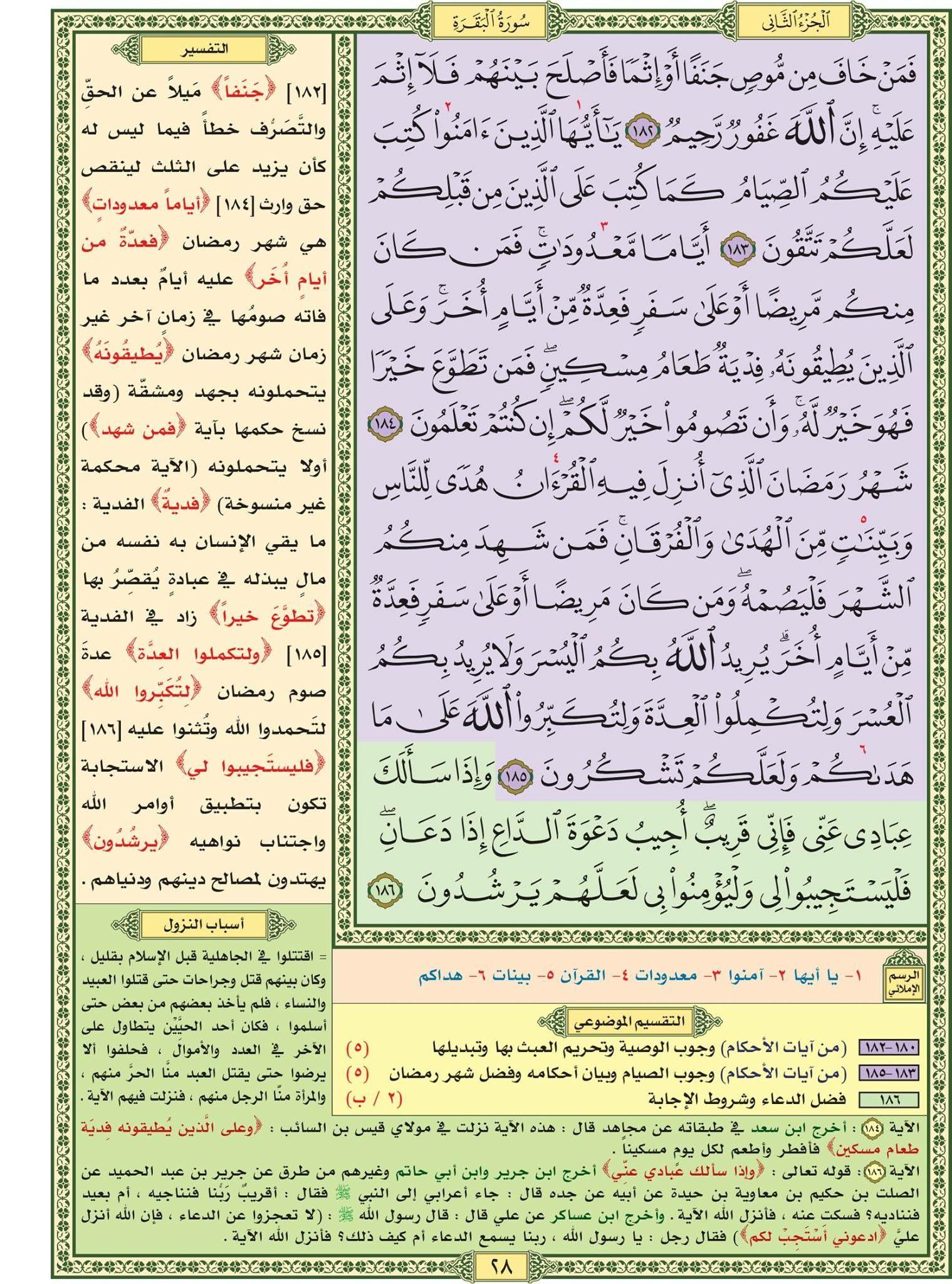 سورة البقرة صفحة رقم ٢٨ مصحف التقسيم الموضوعي للحافظ المتقن Quran Verses Verses Bullet Journal