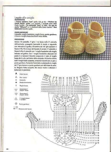 PATRONES ZAPATITOS A CROCHET PARA BEBES | crochet zapatos ...