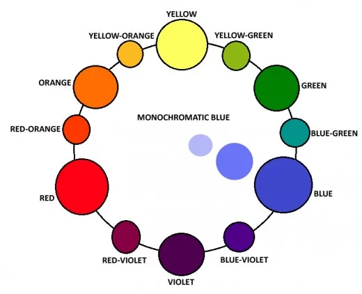 Example Of Monochromatic Color Scheme With Lighter Shades Of Blue Color Schemes Color Harmony Monochromatic Color Scheme