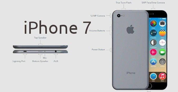 Apple Iphone 7 Official Features And Specifications Crazy Advisors Iphone 7 Iphone Apple Iphone