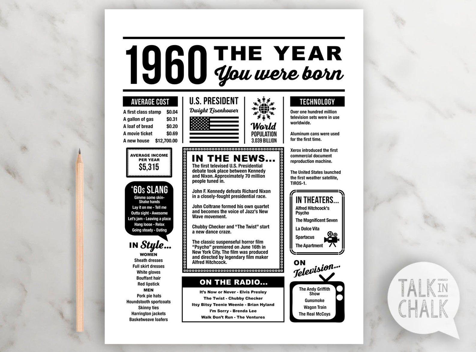 1960 the year you were born printable 1960 printable