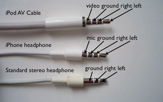 Various Ipod Pin Layouts Electronics Basics Electronics Projects Diy Electronic Schematics