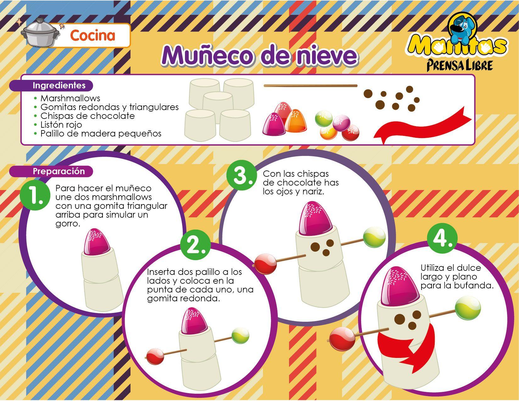 Angelitos De Nieve Hago Mi Tareahago Mi Tarea Recetas Faciles Para Niños Recetas Divertidas Para Niños Recetas De Cocina Para Niños