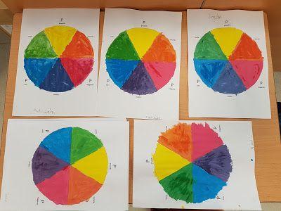 EDUCO MAGIA: Aprendemos teoría del color