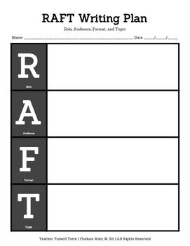 Raft writing plan graphic organizers students and student teaching this raft writing plan graphic organizer is helpful to all students in planning an upcoming piece pronofoot35fo Image collections