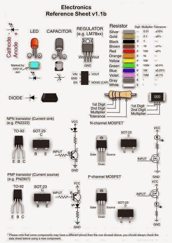 Verschillende elektronische componenten die je kan gebruiken voor een printplaat je kan er bijvoorbeeld kleine robot's mee maken