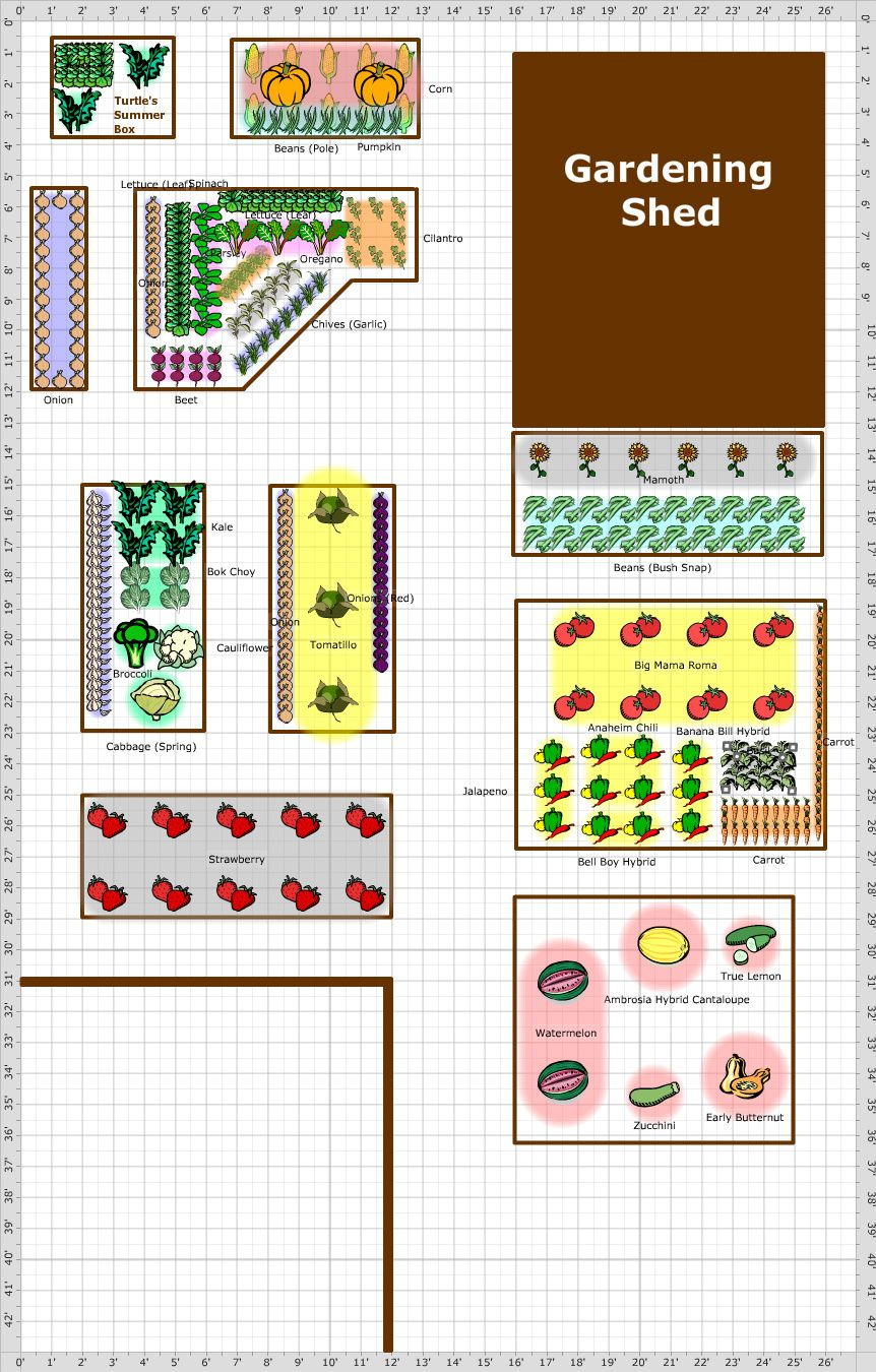 Garden Plan - Brown Home | gardening-planning | Pinterest | Garden ...