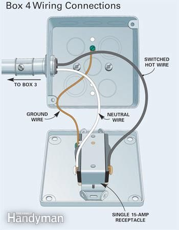 How To Install Surface Mounted Wiring And Conduit Home Electrical Wiring Electrical Wiring Electrical Projects