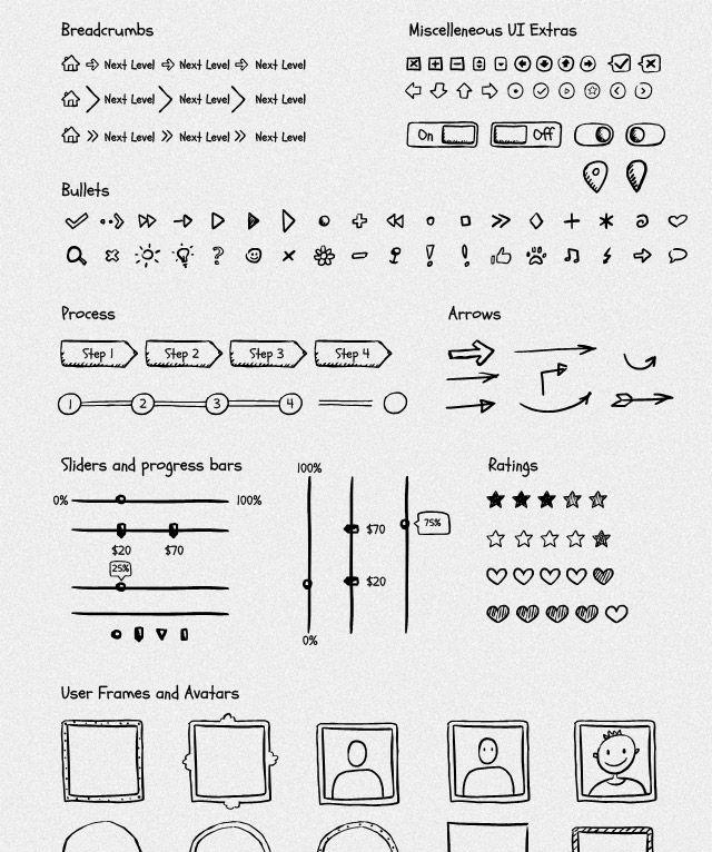 Hand Drawn Ui Kit Sketch Wireframes Pinterest How To Draw