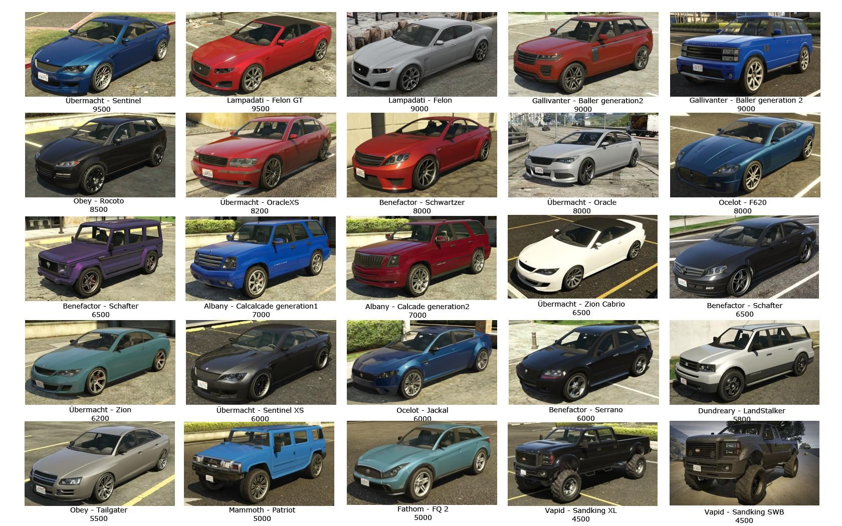 Top 10 Cars To Sell At Los Santos Customs Gta Online Gta Online Gta Cars Gta V Secrets